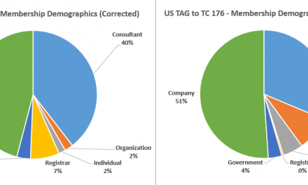 US TAG Roster Incorrectly Lists Member Affiliations, Skews Demographic Makeup