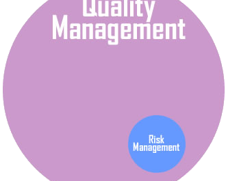 Unstrange Bedfellows: The Relationship Between Risk Management and Quality Management