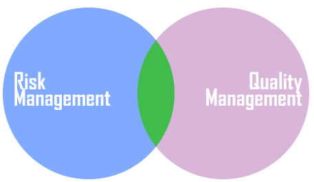 the relationship between management and management 1 the relationship between asset management and performance management  this discussion paper was prepared at aashto's request to clarify the relationship between asset management and.