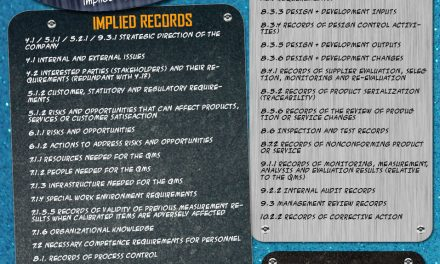 Infographic: Required and Implied Records in ISO 9001:2015
