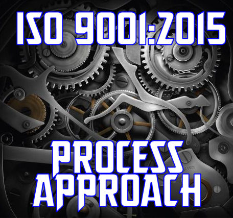 "Implementing the ISO 9001:2015 ""Process Approach"""