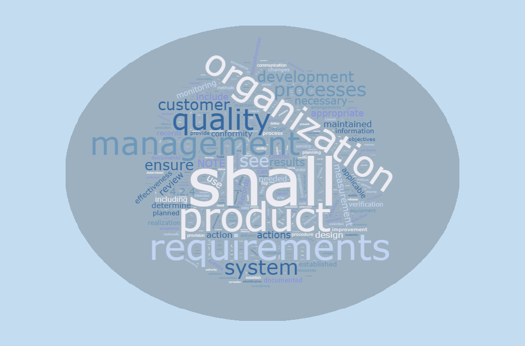 Using Word Clouds to Compare Every Version of ISO 9001