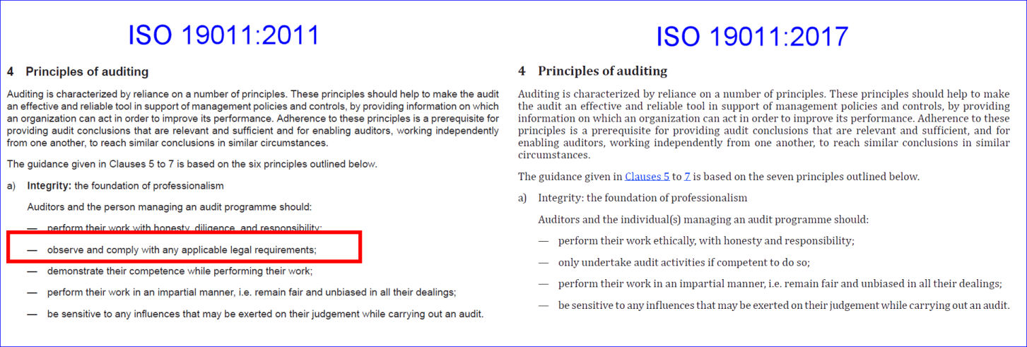 New ISO 19011 Standard Strips Requirement Directing Auditors