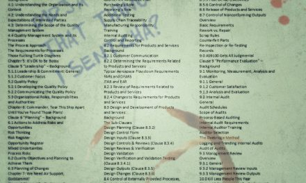 Surviving AS9100 Now At Printers, Here's the Table of Contents