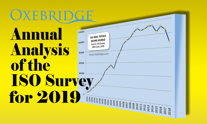 ISO Survey 2018 Analysis: Facing 20% Loss of ISO 9001 Certs Worldwide, ISO Dismantles Data Trending