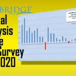 ISO Survey 2019 Analysis: The Bleeding is Slowing, But Patient is on Life Support