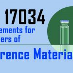 Getting to Know ISO 17034, the Standard for Producers of Reference Materials